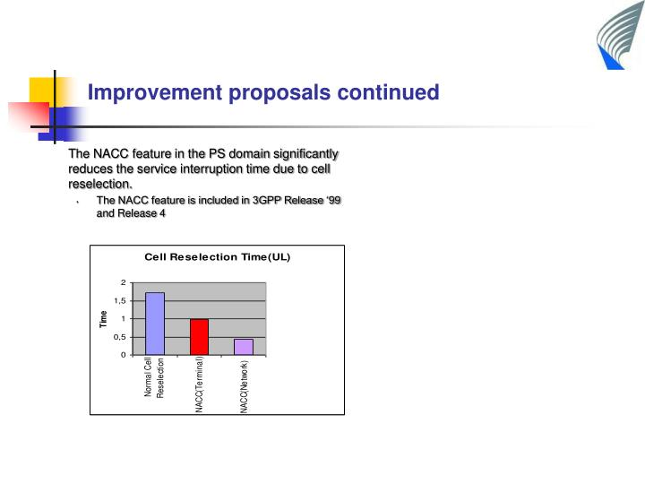 The NACC feature in the PS domain significantly reduces the service interruption time due to cell reselection.