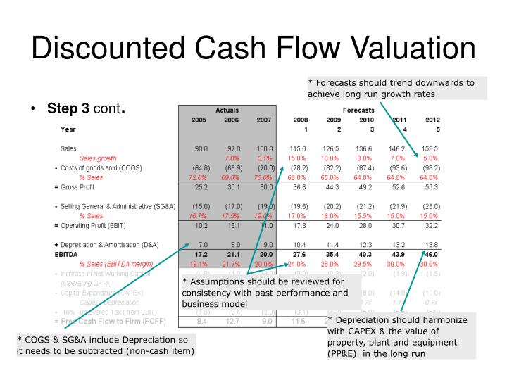 caledonia products calculating free cash flow and project valuation Caledonia products calculating free cash flow and project valuation answer caledonia products calculating free cash flow and project valuation answer caledonia.