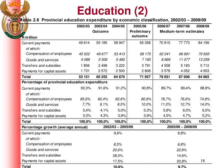 Education (2)