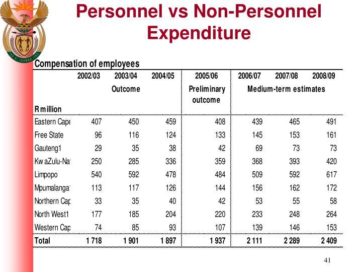 Personnel vs Non-Personnel Expenditure