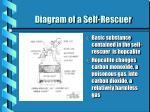 diagram of a self rescuer