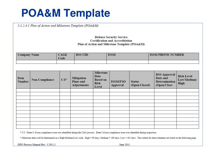 plan of action and milestones template ppt odaa workshop powerpoint presentation id 6519667