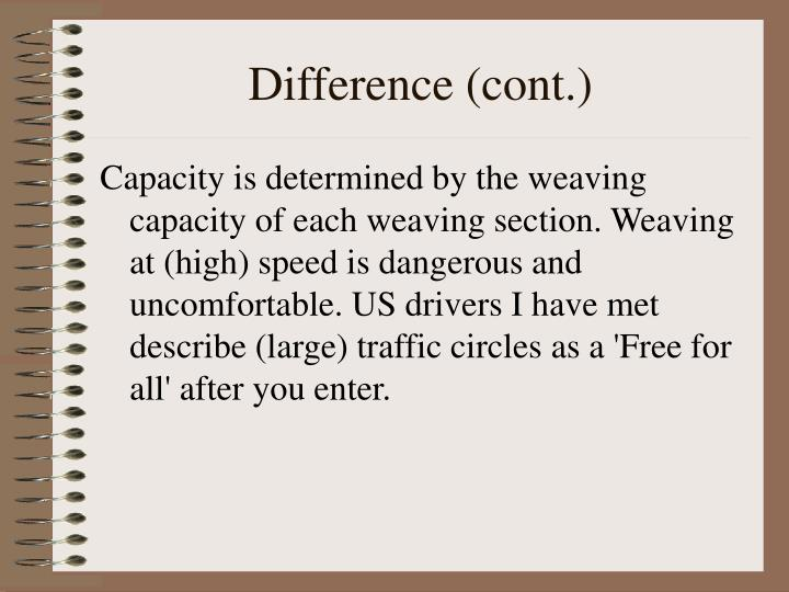 Difference (cont.)
