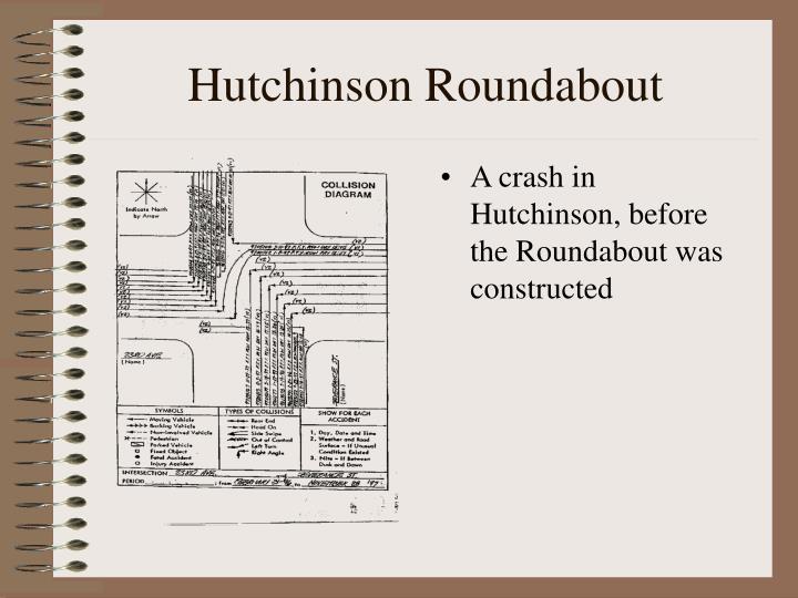 Hutchinson Roundabout