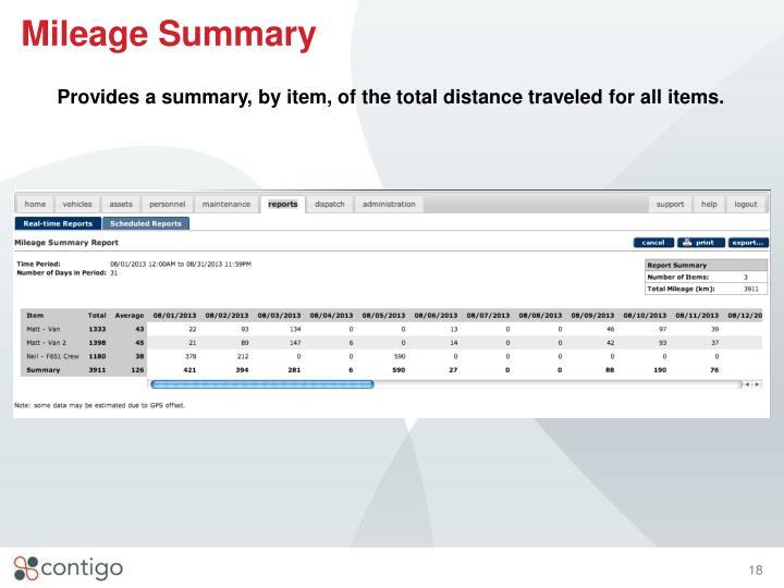 Mileage Summary