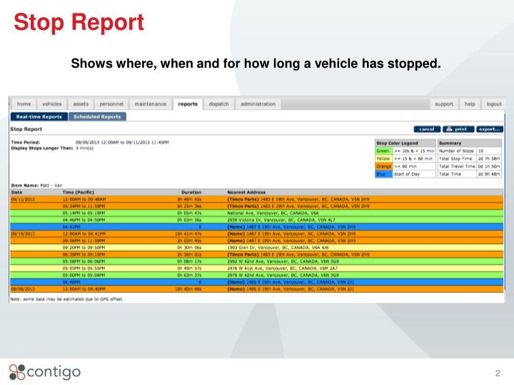 Stop report