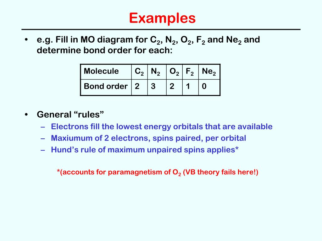 "examples • e g  fill in mo diagram for c2, n2, o2, f2 and ne2 and determine  bond order for each: • general ""rules"" • electrons fill the lowest energy"