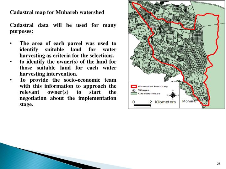 Cadastral map for Muhareb watershed