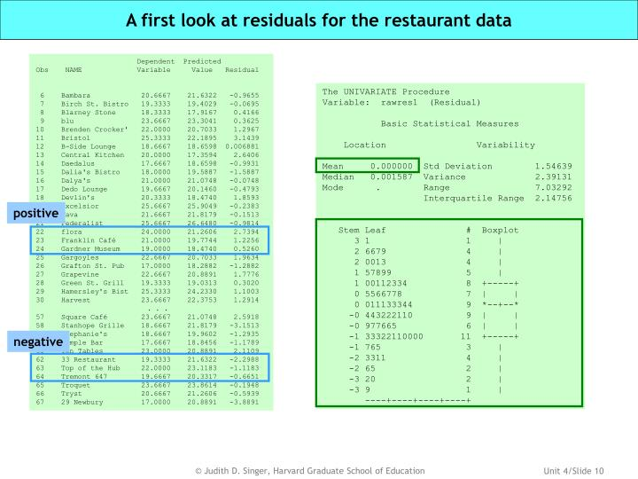 A first look at residuals for the restaurant data