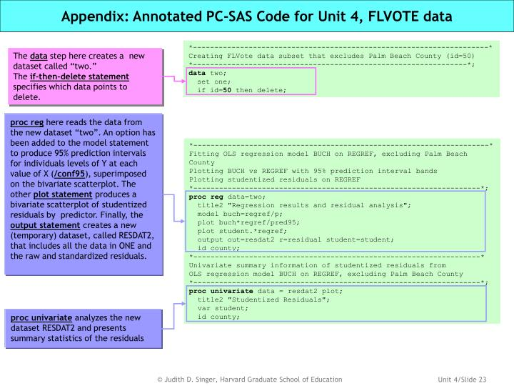 Appendix: Annotated PC-SAS Code for Unit 4, FLVOTE data