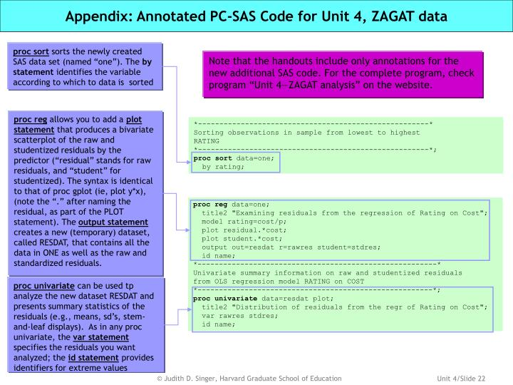 Appendix: Annotated PC-SAS Code for Unit 4, ZAGAT data