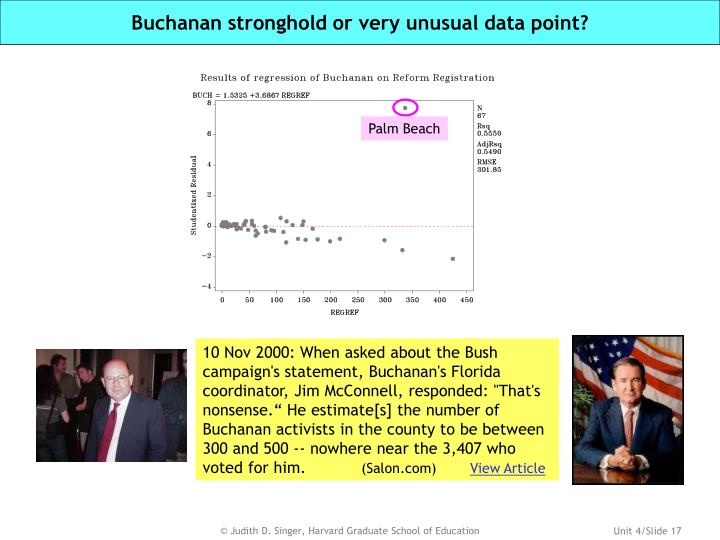 Buchanan stronghold or very unusual data point?