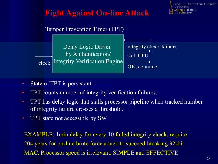 Fight Against On-line Attack