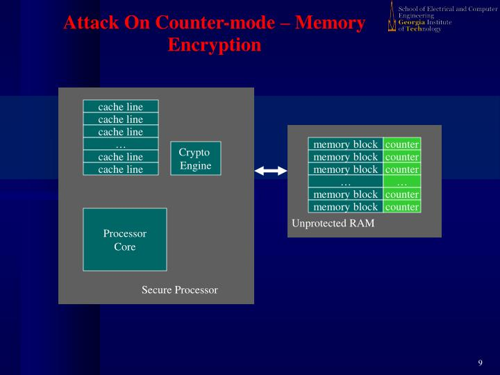 Attack On Counter-mode – Memory Encryption