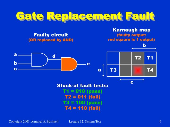 Gate Replacement Fault