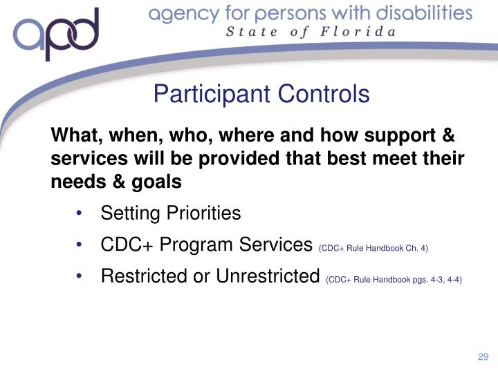 Participant Controls