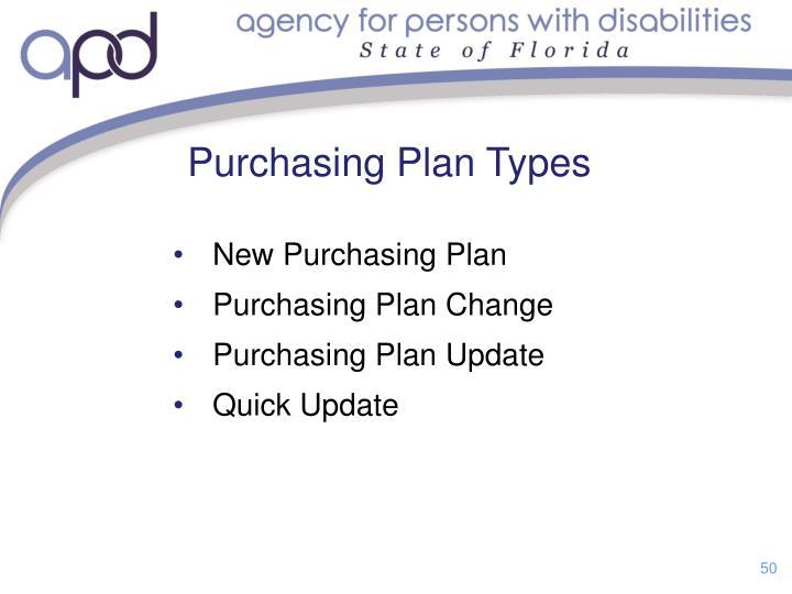 Purchasing Plan Types