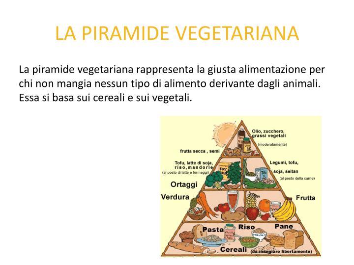 La piramide vegetariana
