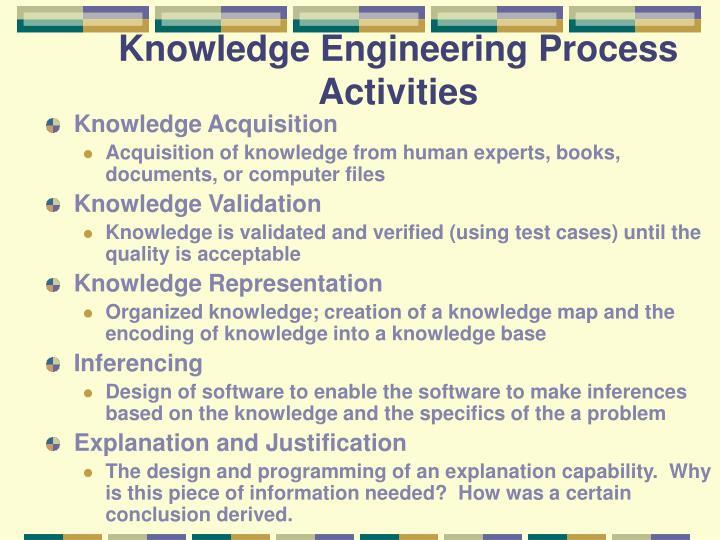Knowledge Engineering Process Activities