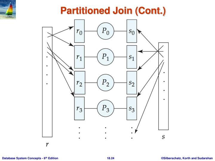 Partitioned Join (Cont.)