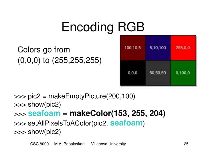 Encoding RGB
