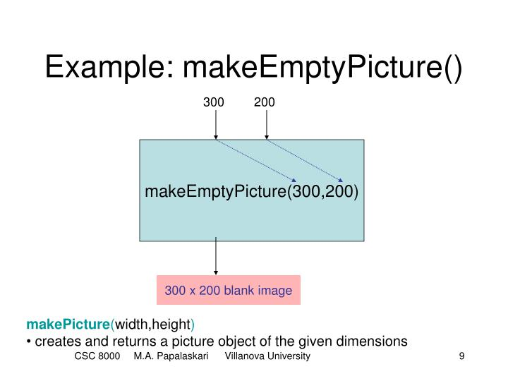 Example: makeEmptyPicture()