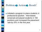 problem action result