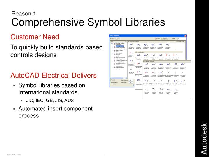 Ppt Autocad Electrical 2008 Whats New Name Company Powerpoint
