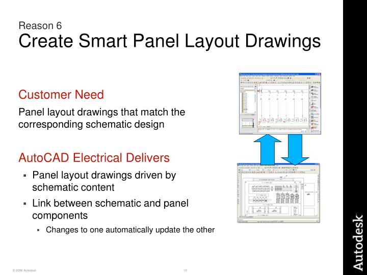 on standard electrical symbols autocad, person using autocad, electrical panel layout drawing,