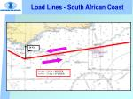 load lines south african coast1