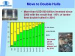 move to double hulls