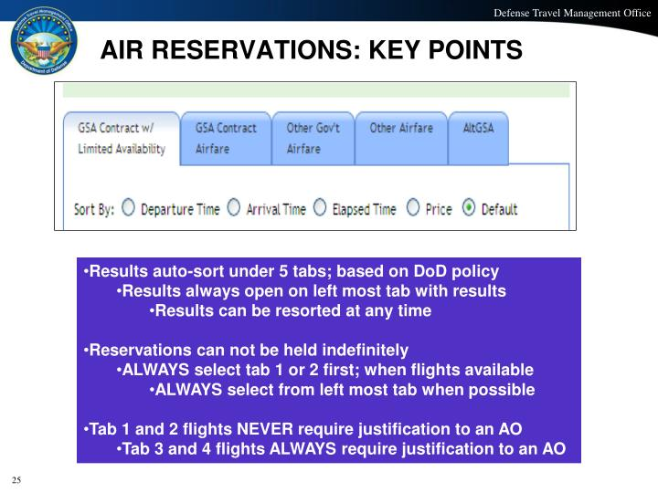 AIR RESERVATIONS: KEY POINTS