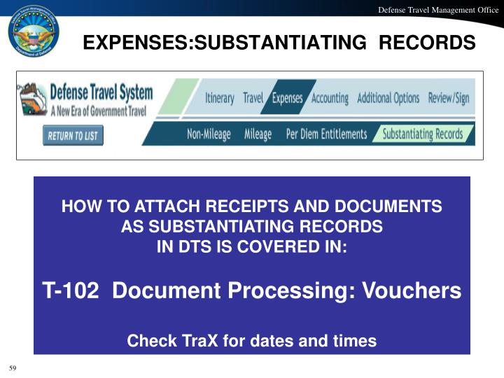 EXPENSES:SUBSTANTIATING  RECORDS