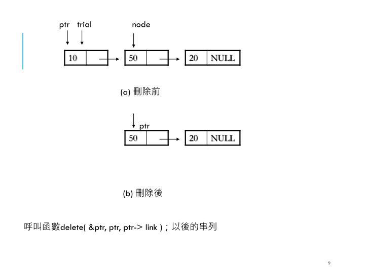 ptr   trial                node