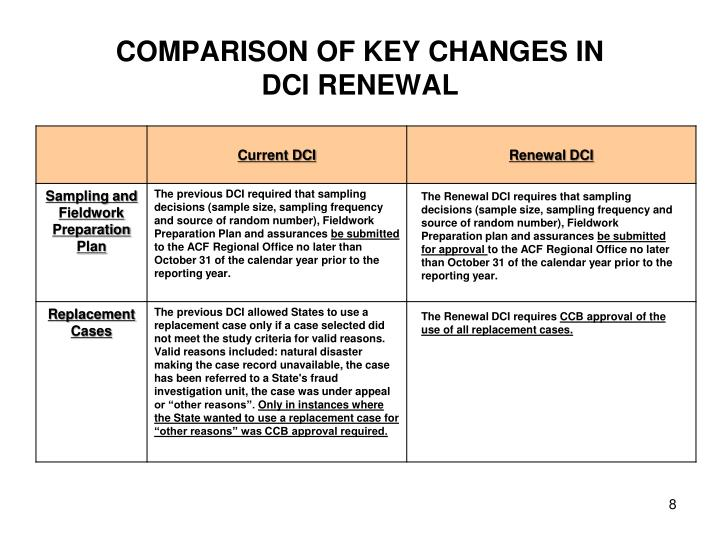 COMPARISON OF KEY CHANGES IN  DCI RENEWAL