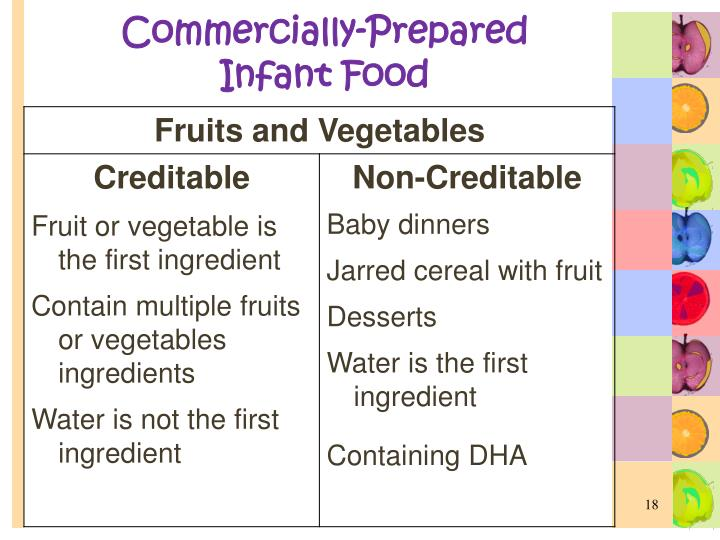 Commercially-Prepared