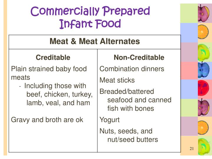 Commercially Prepared