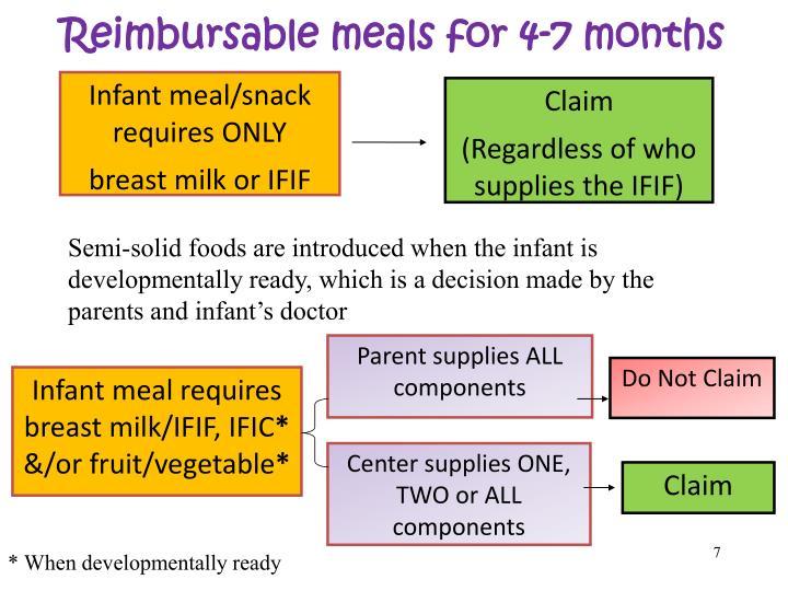 Reimbursable meals for 4-7 months
