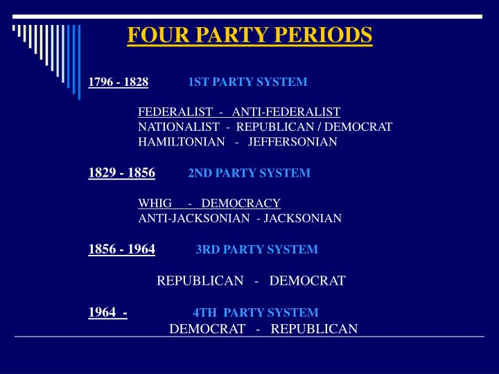 FOUR PARTY PERIODS