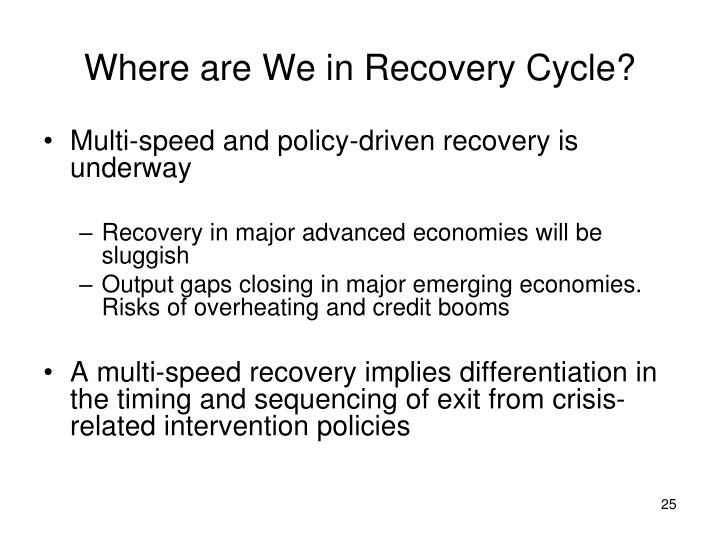 Where are We in Recovery Cycle?