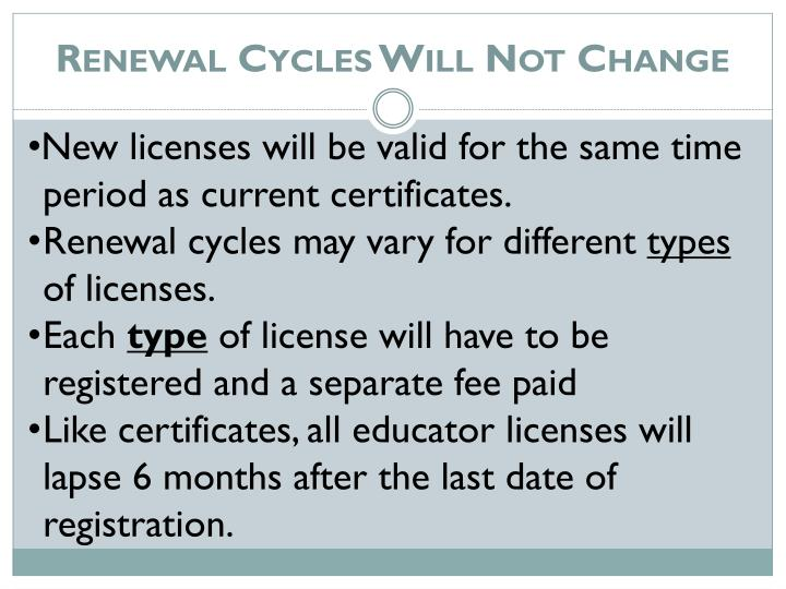 Renewal Cycles Will Not Change