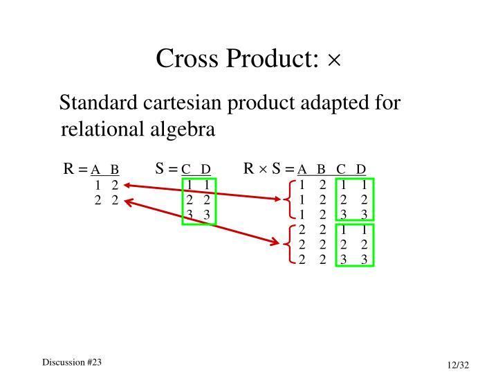 Cross Product: