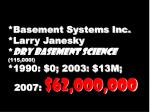 basement systems inc larry janesky dry basement science 115 000 1990 0 2003 13m 2007 62 000 000