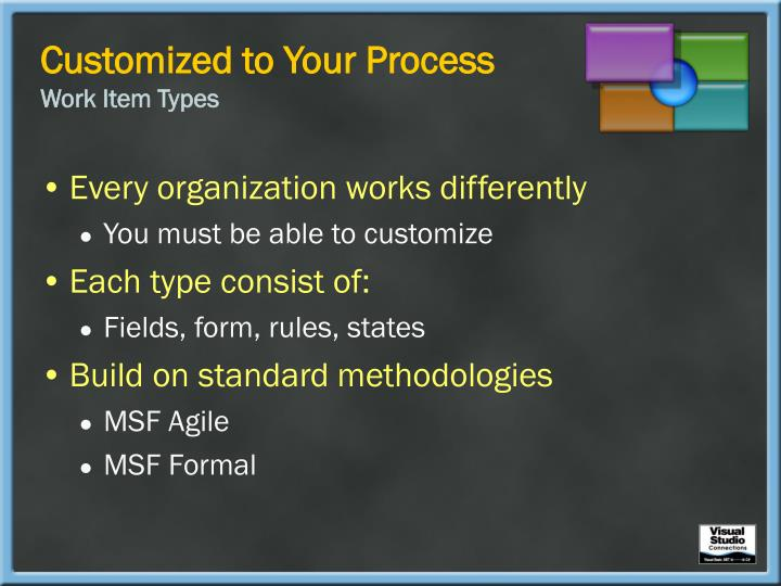 Customized to Your Process
