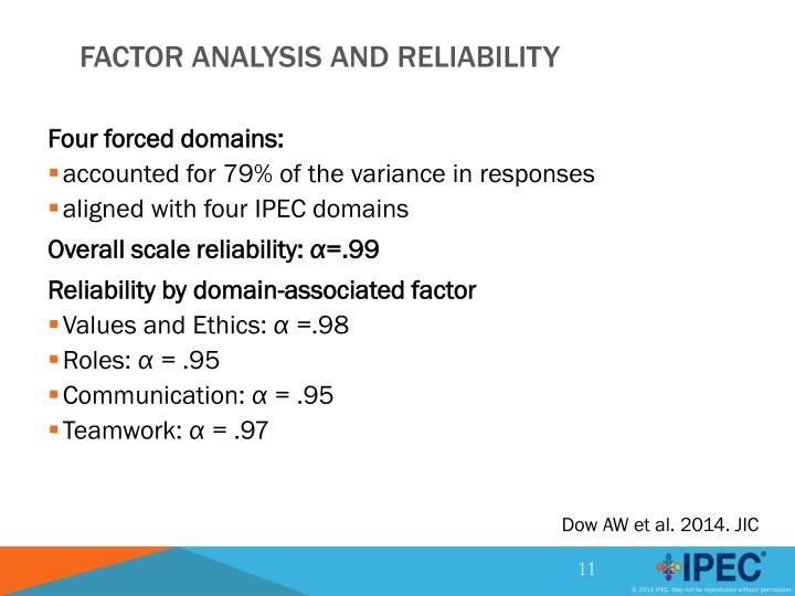 Four forced domains: