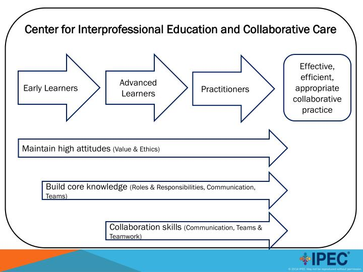 Center for Interprofessional Education and Collaborative Care