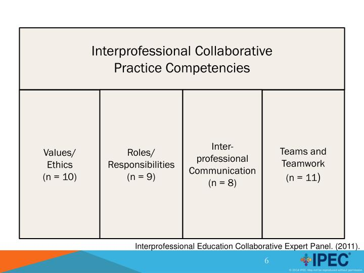 Interprofessional Collaborative