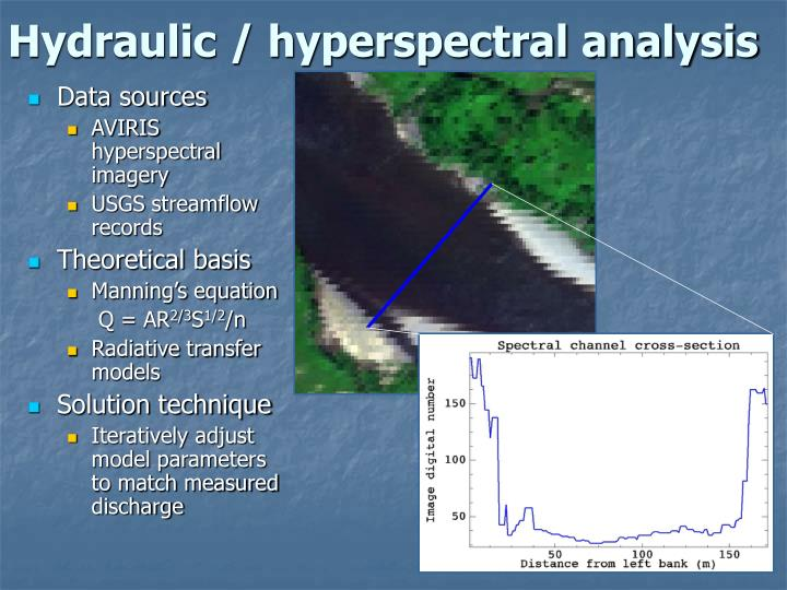 Hydraulic / hyperspectral analysis