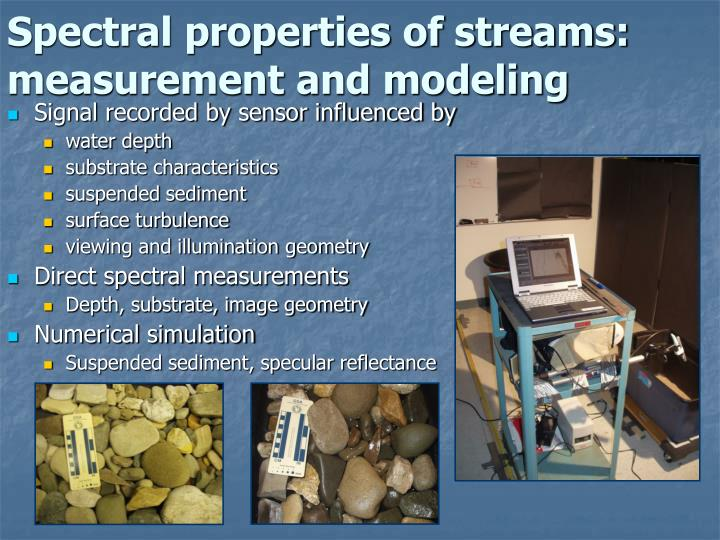 Spectral properties of streams: measurement and modeling