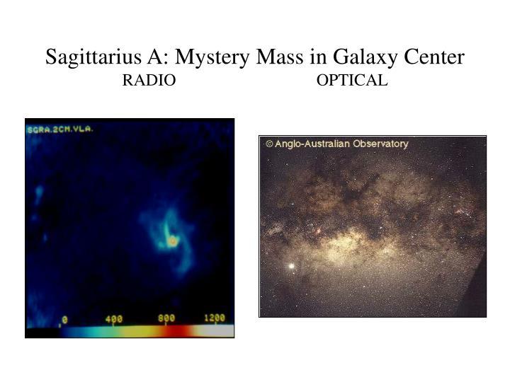 Sagittarius A: Mystery Mass in Galaxy Center